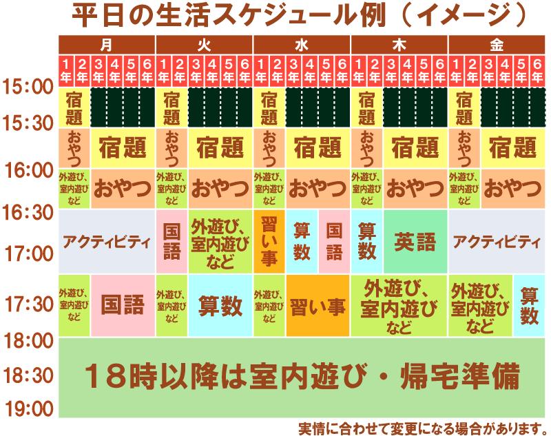 平日の生活スケジュール例